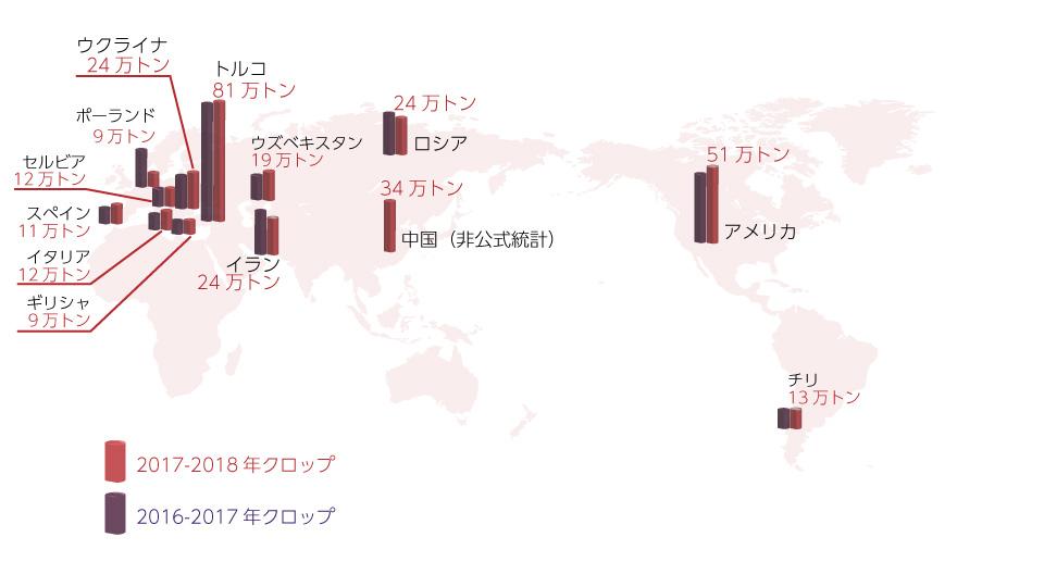 世界のチェリー生産量統計